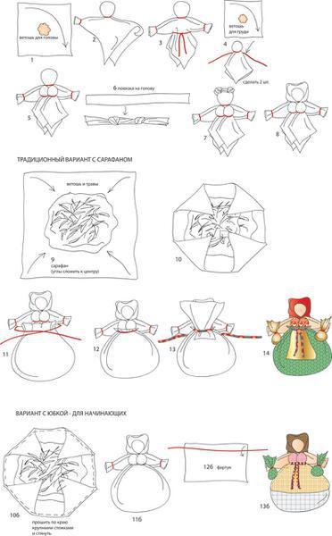 Куклы обереги из ткани пошаговая инструкция